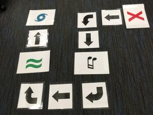 Floor algorithm - sequence of arrows and symbols